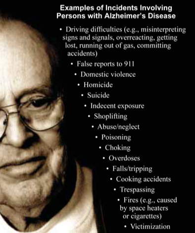 Examples of Incidents Involving Persons with Alzheimer's Disease