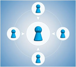 A stock graphic showing four pawns circling a larger pawn. © Thinkstock.com.