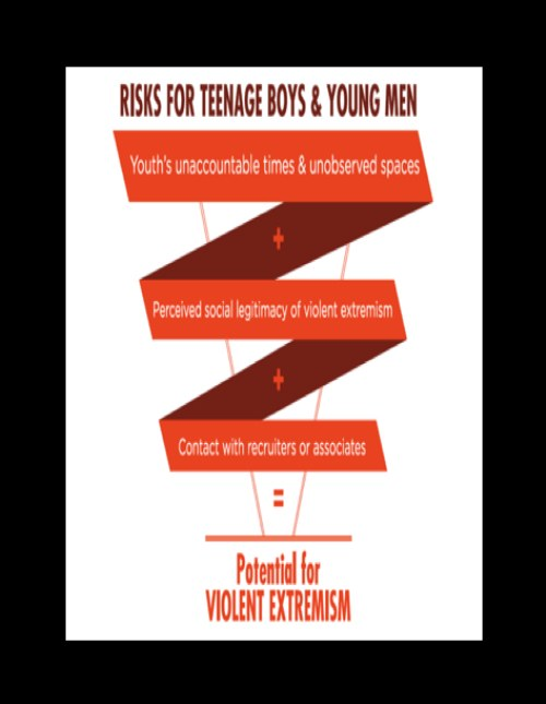 Graphic showing risks for teenage boys and young men when it comes to the potential for violent extremism. Includes youth's unaccountable times and unobserved spaces, perceived social legitimacy of violent extremism, and contact with recruiters or associates.